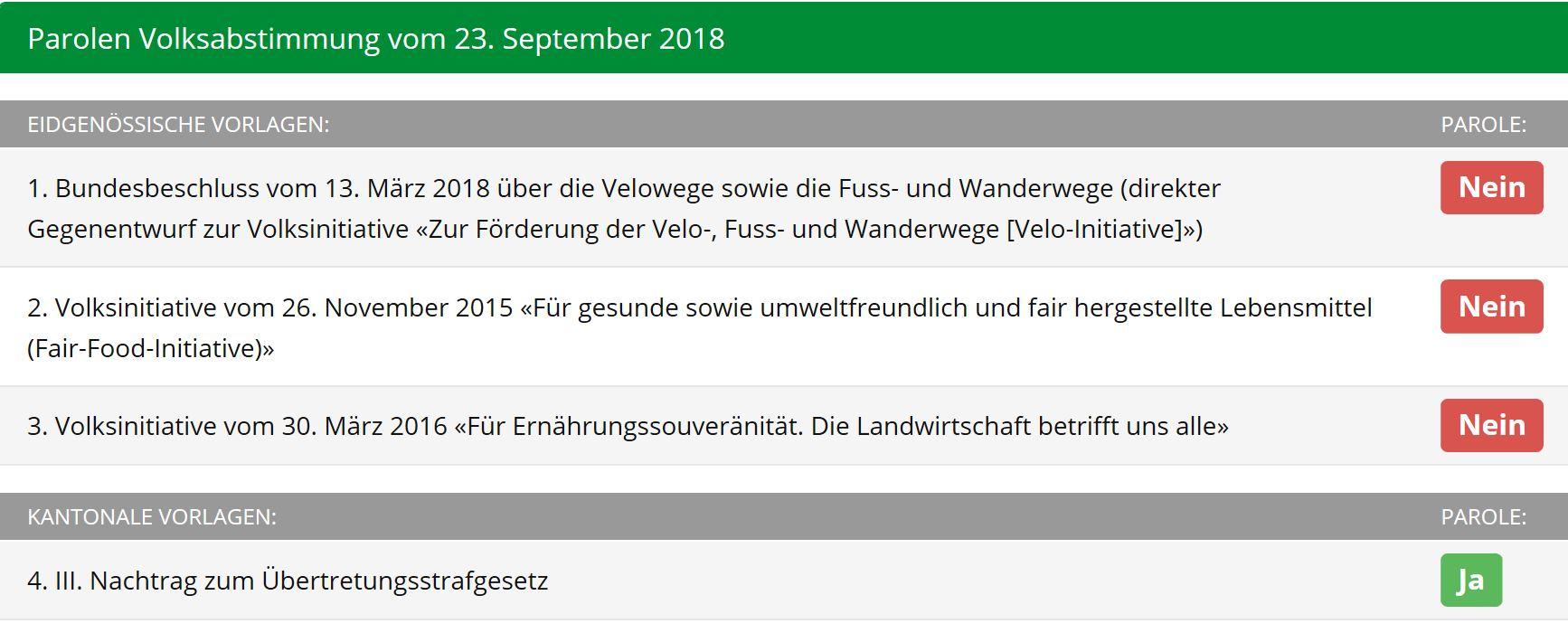 Start | SVP Kreispartei St. Gallen